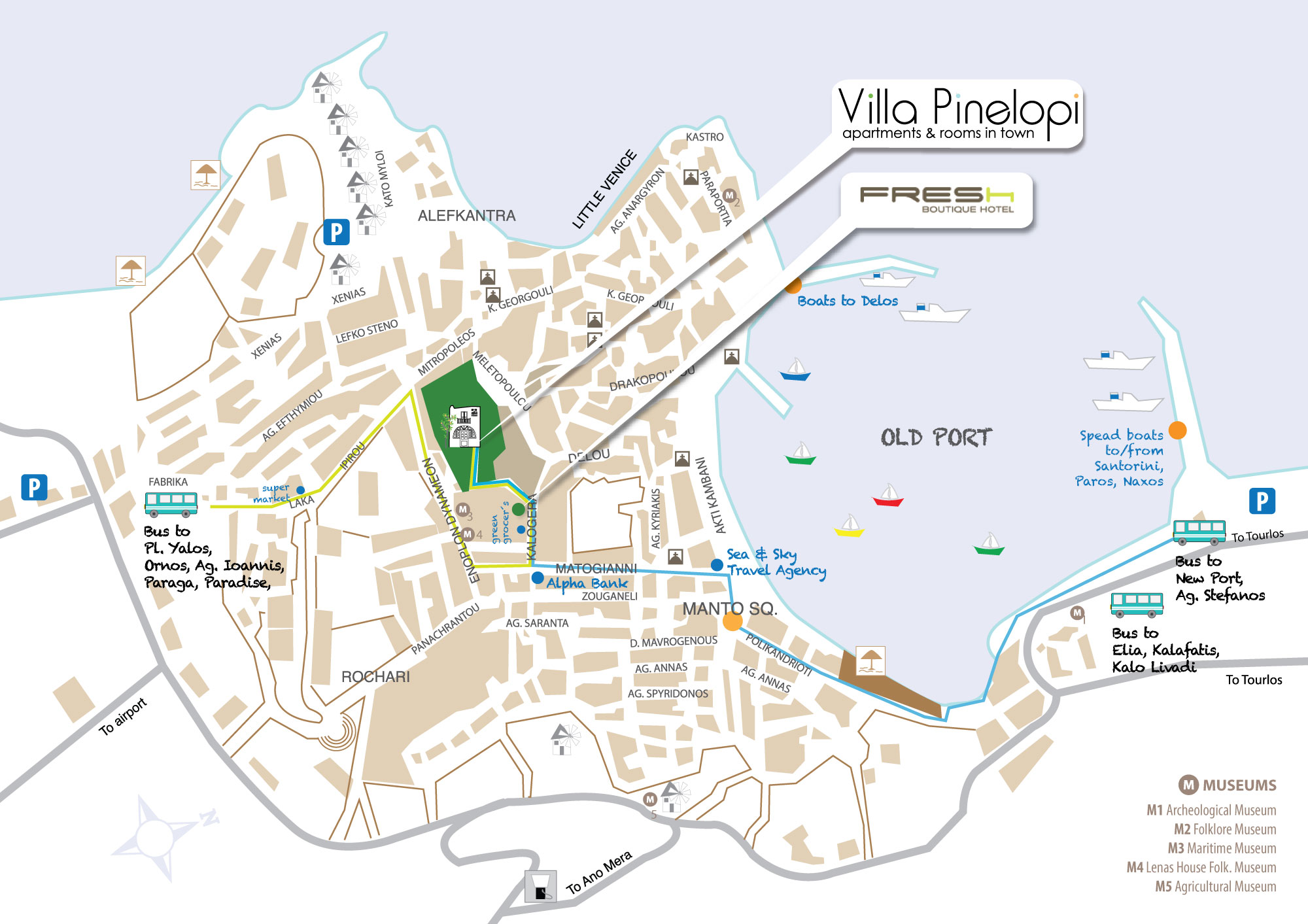 Mykonos Map - How to get to Villa Pinelopi